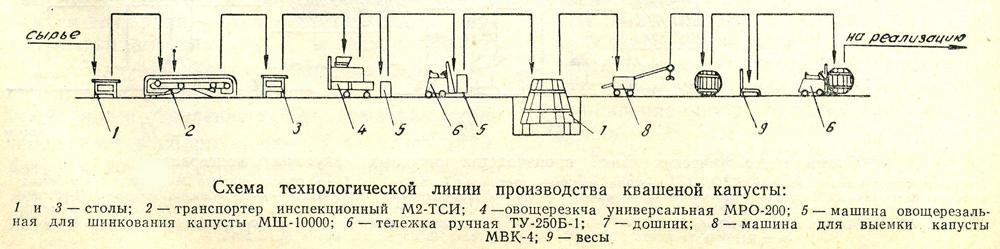 Как сделать робота из коробок 174