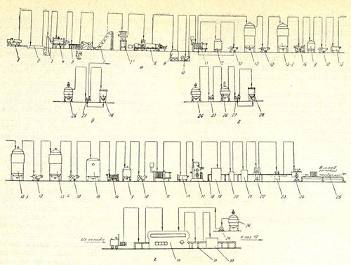 Схемы для производства